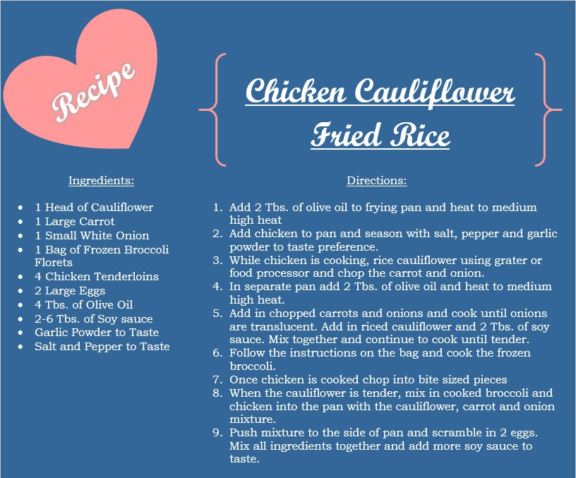 Chicken Cauliflower Recipe